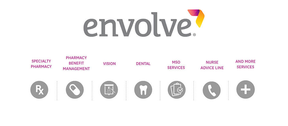 Envolve infographic showing services