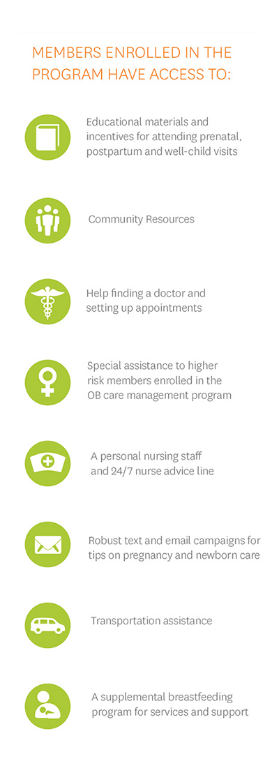Infographic showing benefits members have access to
